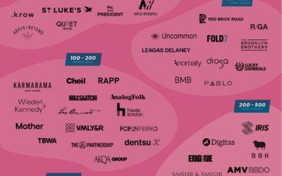 London Advertising Agencies // Landscape & Timeline